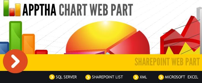 Chart Web Part