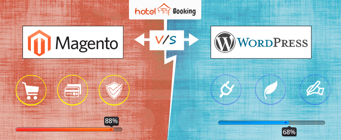 Magento vs. Wordpress